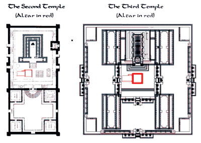 Groundplan, Jerusalem temples of Ezra and Herod
