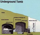 Roman-era underground tomb guarded by a soldier