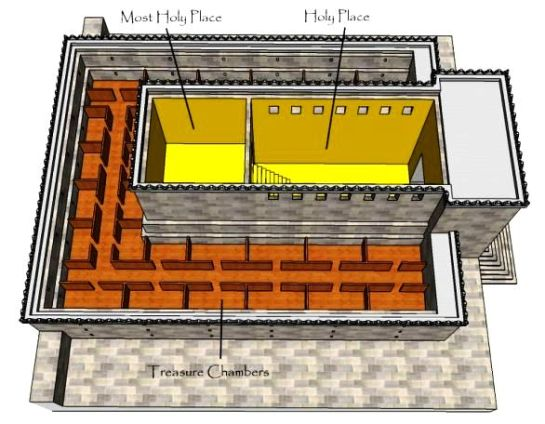 Ground plan of the Temple of King Solomon, father of Basemath and Taphath