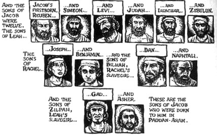 The sons of Jacob, by his two wives and their two handmaidens