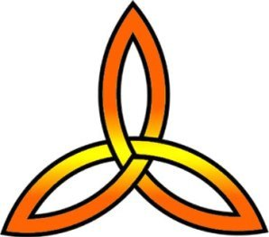 God is Trinity. Trinity sign
