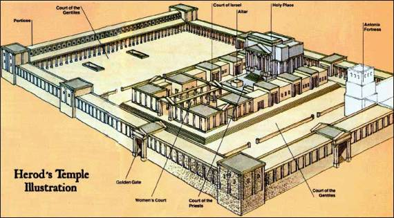 Jesus and the woman taken in adultery: Ground plan of the Temple of Jerusalem at the time of Jesus