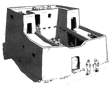 Houses had flat roofs, often shaded with a thick woven cloth; women used this space as a work and storage area