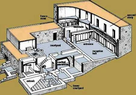 House plan of a well-to-do family in 1st century Jerusalem; the house of Martha and Mary was probably smaller, but built along a similar plan