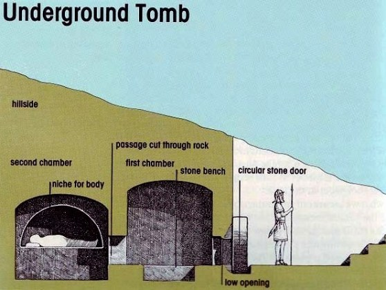 Design of a tomb
